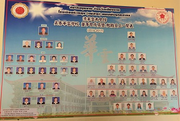 泰北雲南會館已逐年建立完善制度,團結鄉誼造福地區。